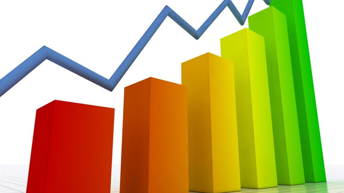 Palmas avança em indicador de gestão fiscal