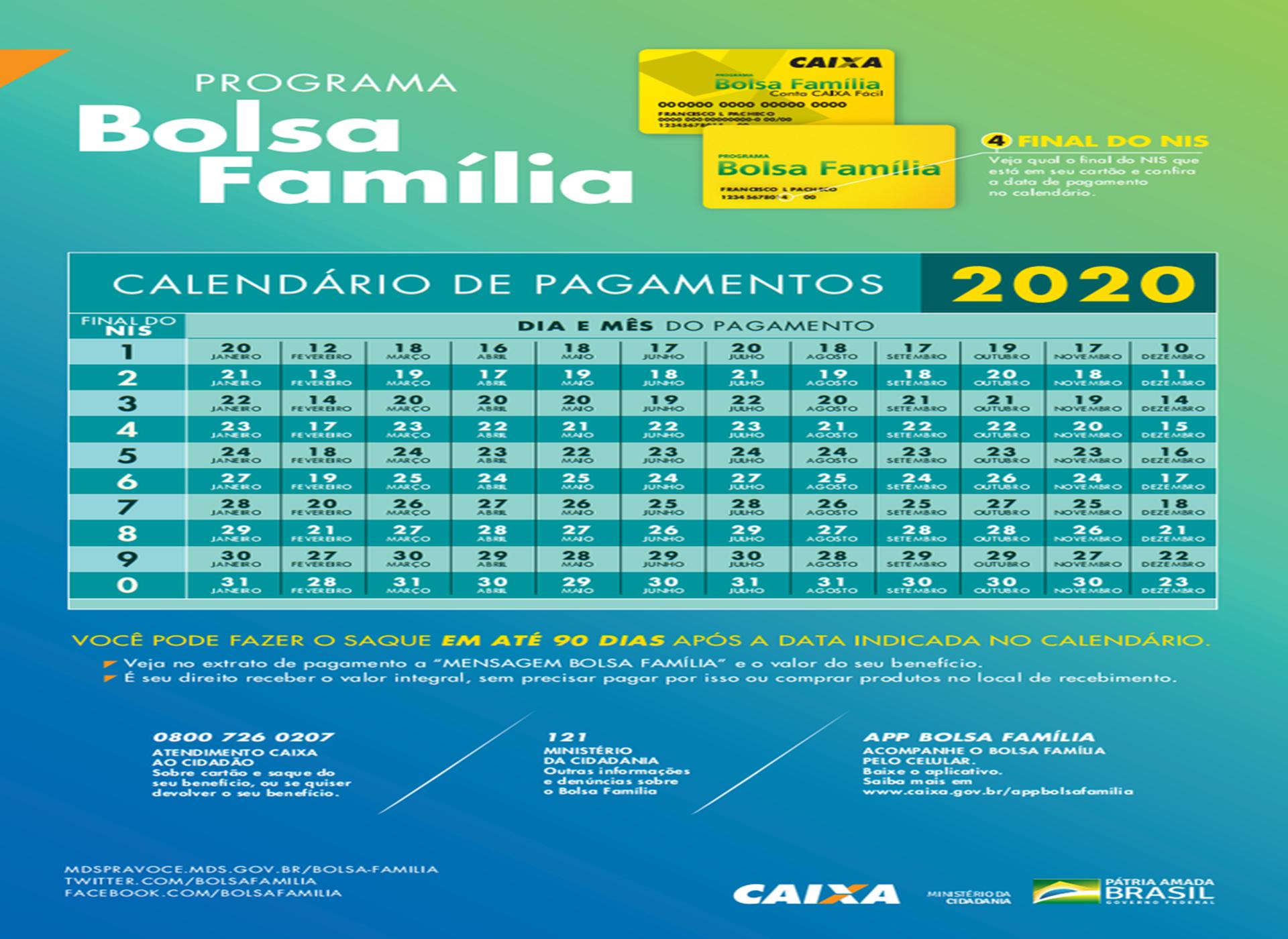 Calendário 2020 do Bolsa Família é divulgado pelo governo – RBJ