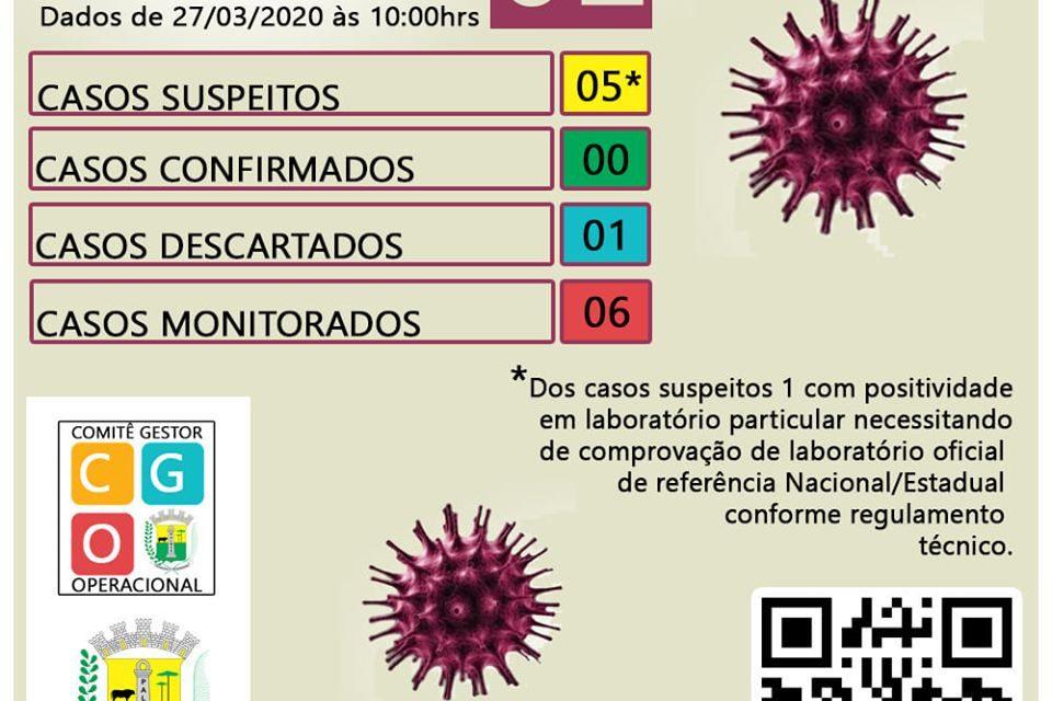Coronavírus: Palmas tem cinco casos suspeitos e seis em monitoramento