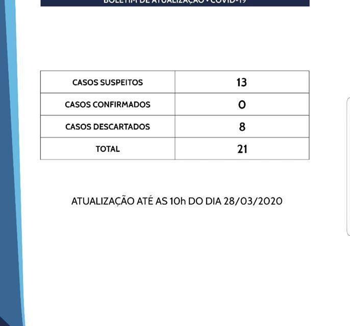 Francisco Beltrão continua sem nenhum caso confirmado do coronavírus