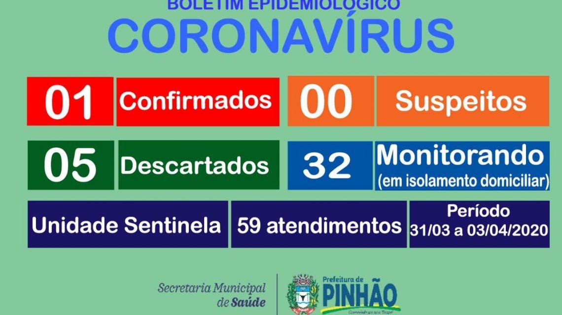 Homem em Pinhão diagnosticado com Coronavírus recebe alta hospitalar