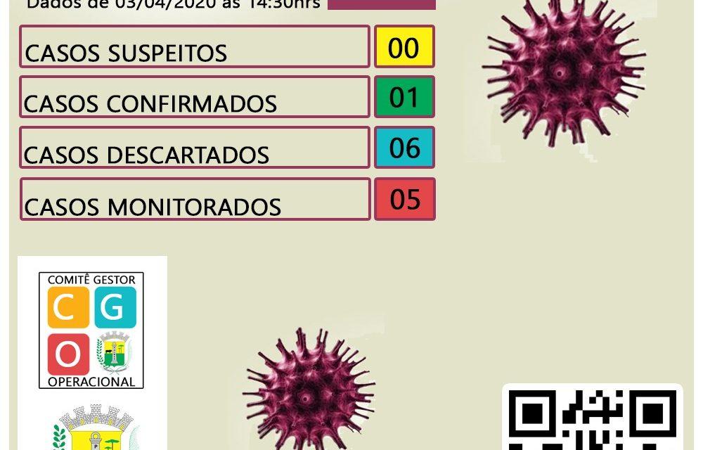 Laboratório Central confirma caso de Coronavírus em Palmas