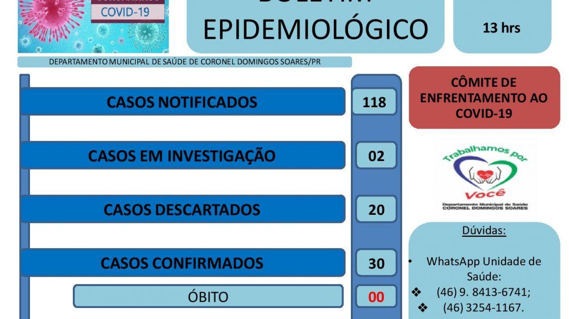 Coronel Domingos Soares soma 30 casos de coronavírus