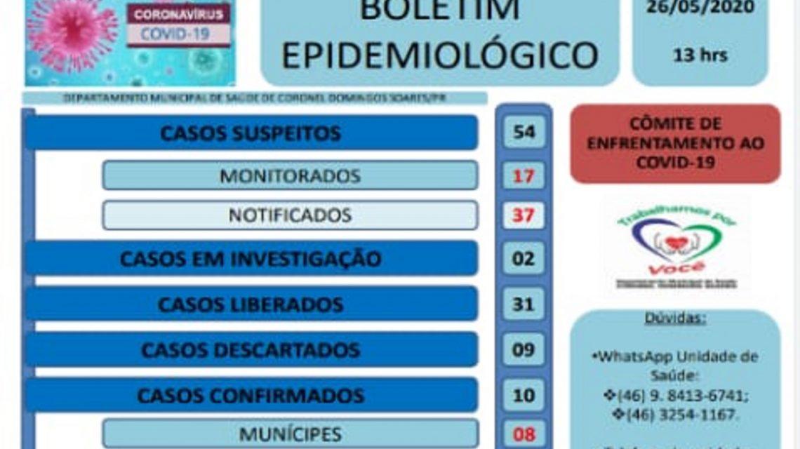 Coronel Domingos Soares totaliza 10 casos de coronavírus