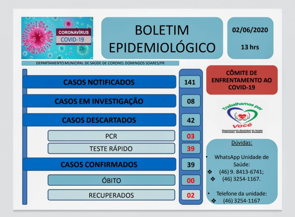 boletimcoronel02062020