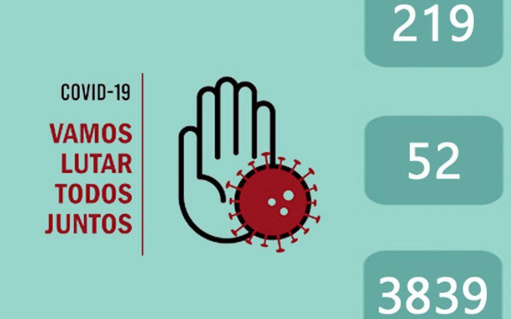 Decreto restringe horário de funcionamento de bares e restaurantes em Palmas